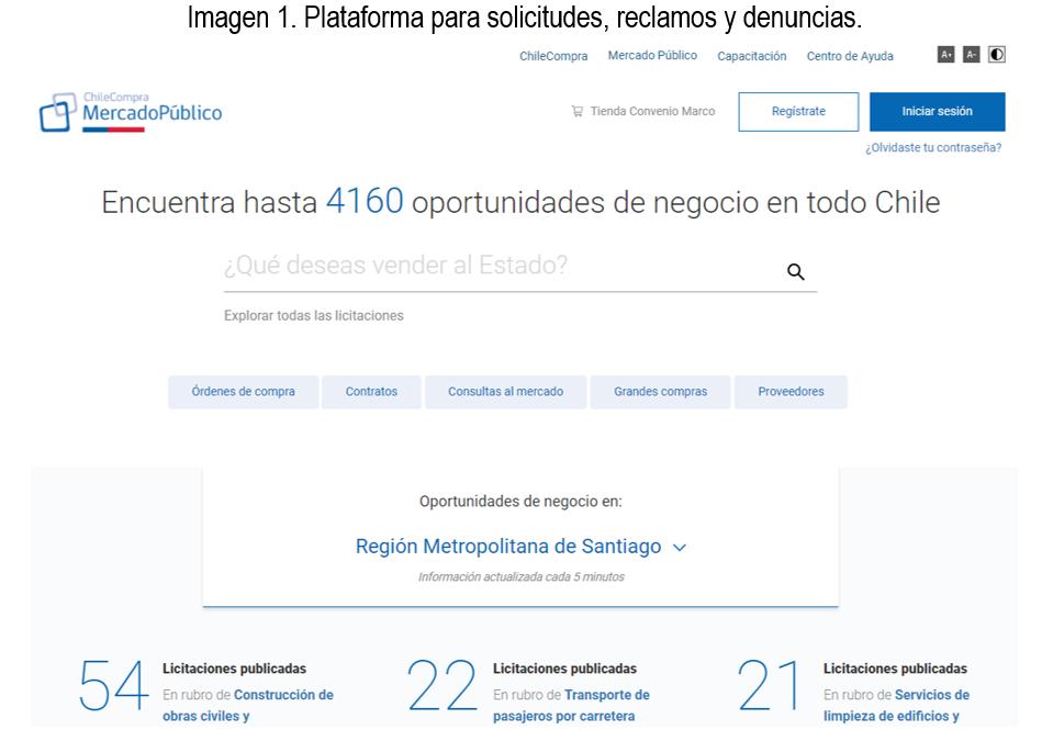 Fuente: Chile Compra.  (Consultado en abril de 2021) Mercado Público. Disponible en: https://www.mercadopublico.cl/Home